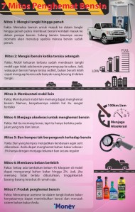 Mitos-bensin